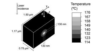 Mesoscopic modelling of the interaction of infrared lasers with composite materials: an application to human dental enamel